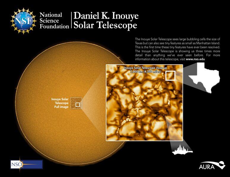 Struktura powierzchni Słońca (NSO/NSF/AURA)